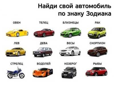 найди свой автомобиль по знаку зодиака